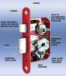 British standard mortice locks that Alcatraz Edinburgh locksmiths install