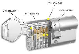 Upvc door British standard lock